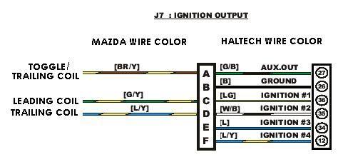 haltech e6k wiring diagram rx7 efcaviation