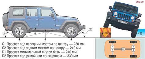 Length Of 4 Door Jeep Wrangler Jeep Wrangler Unlimited в рейтинге внедорожников