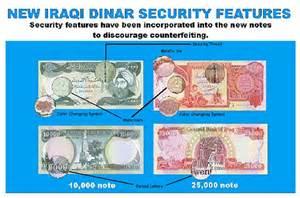 Iraqi Dinar Revaluation » Home Design 2017