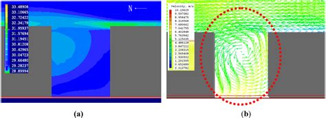 comsol multiphysics 174 pattern based software design in software engineering