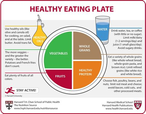 Do You Mix Your Food On Your Plate by Healthy Plate Healthy Pyramid The