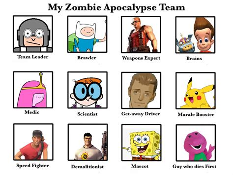 Zombie Team Meme - my zombie apocalypse team 2nd attempt by rgmfighter14 on