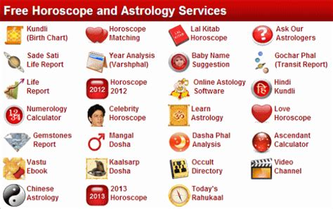 indian astrology 2015 free astrology free horoscope free horoscope online by date of birth dontthinkjusteat co