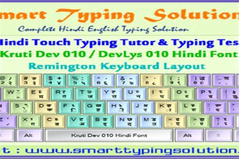 keyboard layout kruti dev 010 kruti dev hindi font keyboard layout
