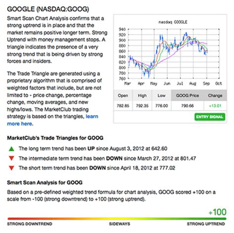 stock analysis report template how to write stock analysis report gci phone service