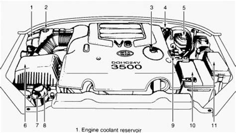2005 kia sorento engine diagram climate out completely went to start my car this