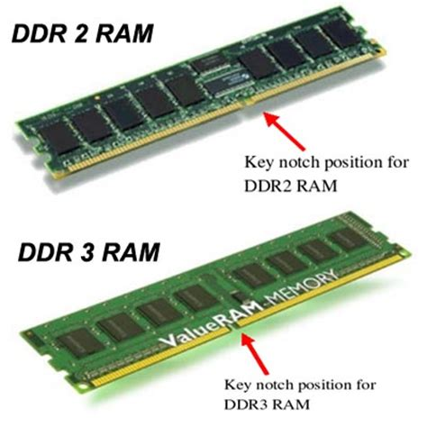 Memory Ddr2 memory is a ddr3 mb compatible with ddr2 ram user
