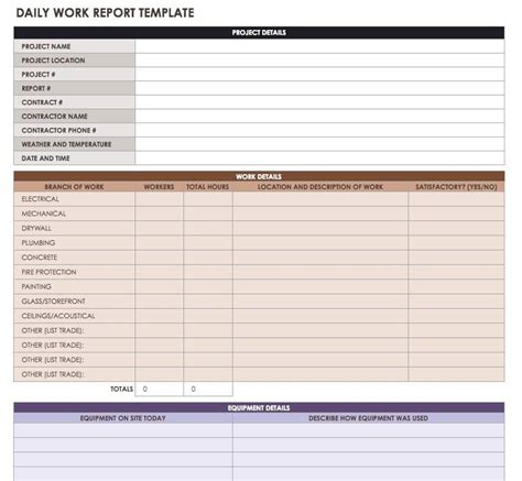 Daily job report template one checklist that you should