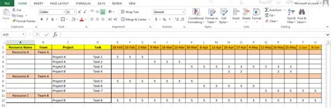 resource planning spreadsheet template calendar template