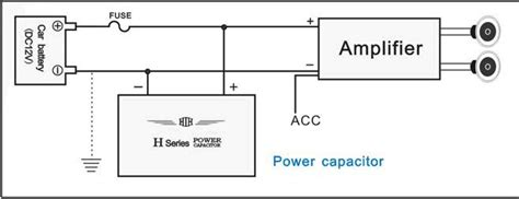 how to connect capacitor car audio hc100 car audio power capacitor capactiors low impedance compatible with the car