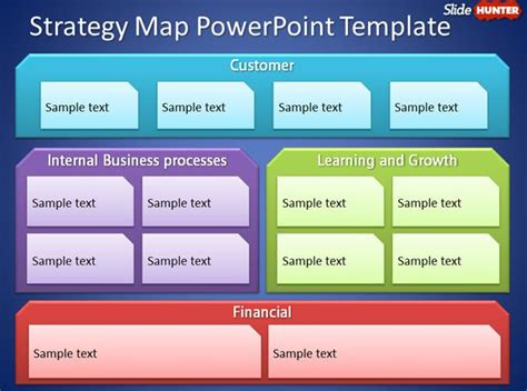 business strategy template powerpoint free strategy map powerpoint template