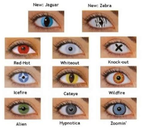 eye color is one characteristic that makes your eyes