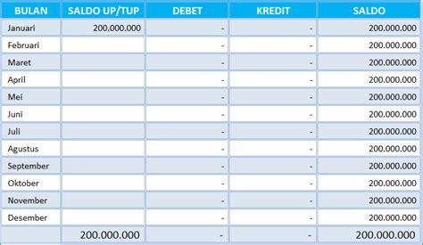 Fungsi Sppd by Aplikasi Excel Surat Perintah Perjalanan Dinas Sppd