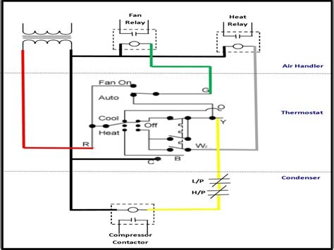 wiring diagram for ac thermostat free