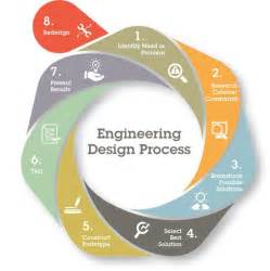 home based design engineer best 20 engineering design process ideas on
