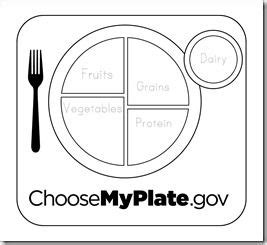 blank phlet template my plate template unit 2 all about me food