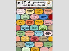 Actividades ELE: las oraciones condicionales en español ... Lenguaje Y Otras Luces