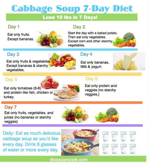 Divas 7 Day Detox by The World S Catalog Of Ideas