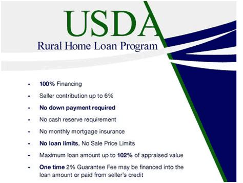 usda single family housing guaranteed loan program usda loans usda home loans mountain west financial california