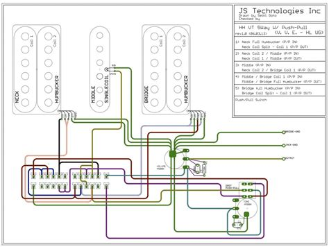 ibanez guitar wiring diagrams get free image about