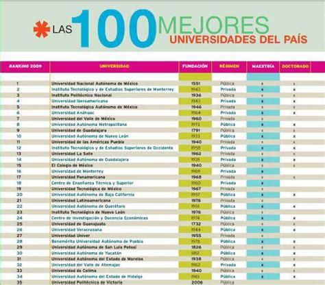 Las Mejores Universidades De Mexico   las mejores universidades de mexico 2010 ranking