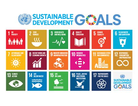 Sustainable Development sustainable development goals