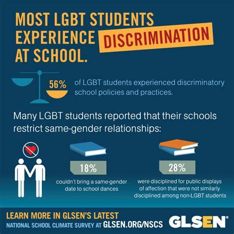 transgender discrimination statistics nscs13 discrimination shareable asca presentation