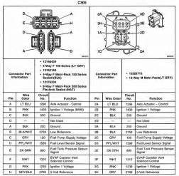 2001 Pontiac Aztek Wiring Diagram Radio Wiring Diagram For 2000 Pontiac Montana Radio Free