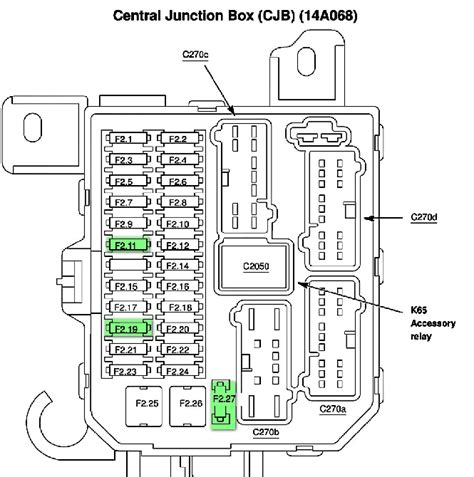 fuse box diagram for a 2003 ford escape new wiring 2003 ford escape fuse box fuse box and wiring diagram