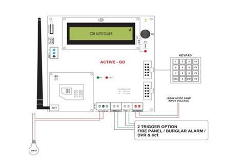 landline wiring diagram landline wiring diagram site