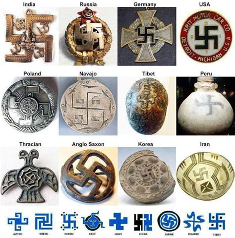 imagenes de simbolos que representan al ecuador historia prohibida s 237 mbolos ocultos que conectan a las
