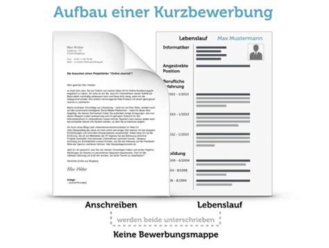 Email Bewerbung Anlagen Reihenfolge Bewerbung Sch 252 Lerjob So Klappt S Karrierebibel De