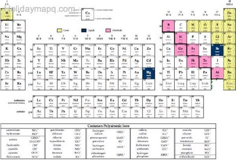 printable dynamic periodic table dynamic periodic table holidaymapq com
