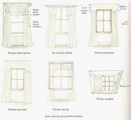 Decorating Above Windows » Home Design 2017
