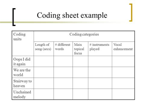 exiucu biz content analysis coding sheet template