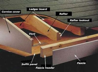 fascia boards home tips for women