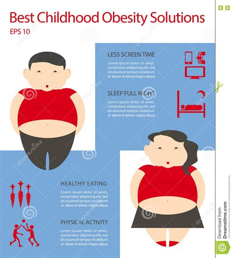 childhood obesity powerpoint templates obesity infographic template stock vector image 76957026