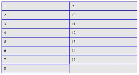 two column layout with flexbox css create a two column layout with a vertically