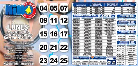 limite de pago de refrendo 2015 limite de pago para el refrendo del 2015 fechas para