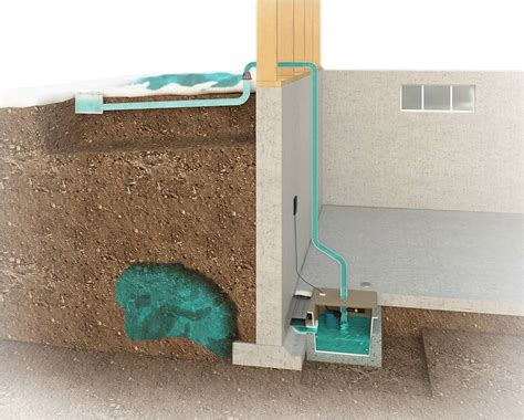 Interior Drain Tile System by Drain Tile Basement System New Basement Ideas