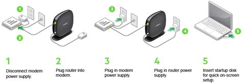 belkin routers easy setup