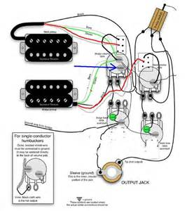 materials to coil tap ultimate guitar
