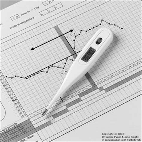 Termometer Digital Di Apotek Century fertility awareness methods of family planning for