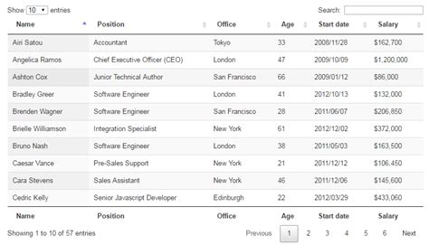 tutorial bootstrap data table best free angularjs grid table plugin exles js