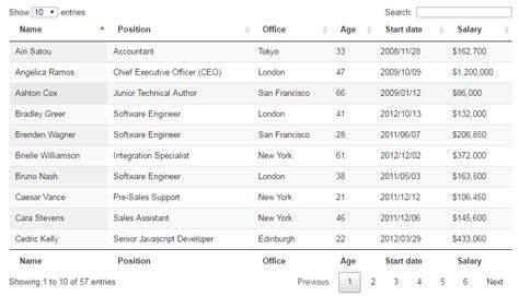 table js best free angularjs grid table plugin exles js