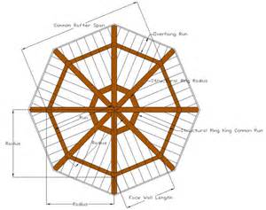 Hip Roof Dimensions Octagon Tower Structural Ring Rafter Calculator