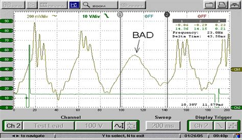 pattern lab rails firstlook diagnostic injector sensor