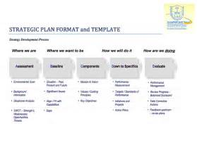 download strategic plan format amp template for free formxls
