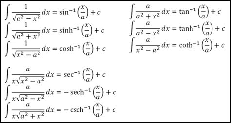 Trig Integral Table by Stpm Further Mathematics T 6 5 Reduction Formulae
