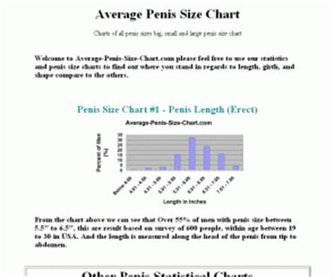 average penis size chart.com: average penis size chart
